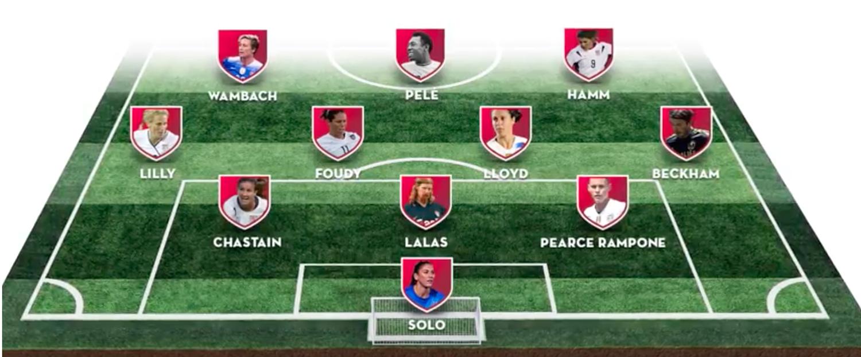 Essential 11 Midfielders, Defenders and Goalkeeper
